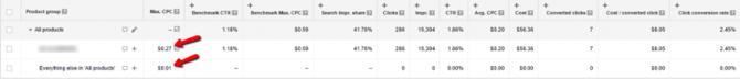 structuur-adwords-campagne-google-shopping-optimalisatie