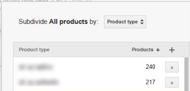 verdeel-producten-google-adwords-campagne