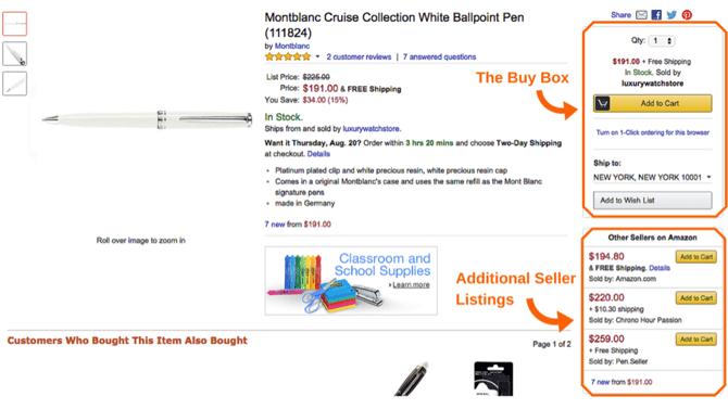 verkopen op Amazon buy box