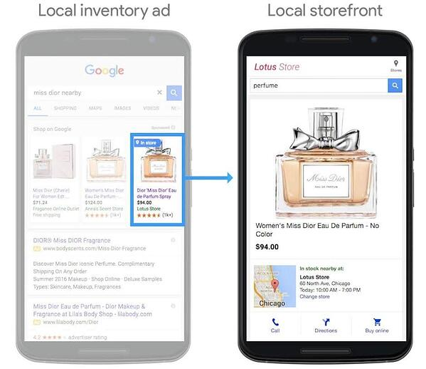 Google Shopping marketing tips voor black friday 2018 local inventory ads instore label