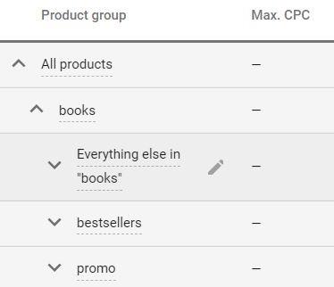 Google Shopping productgroep bestsellers