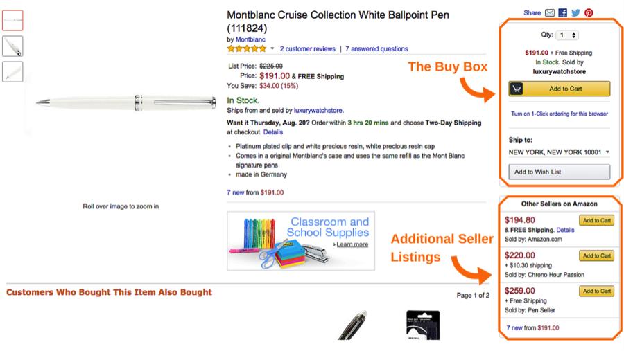 verkopen-op-amazon-buy-box
